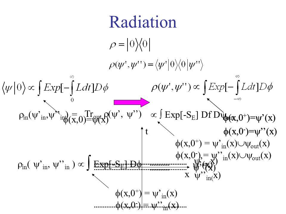 Radiation  (x,0)=  (x) x t  '(x)  ''(x) Tr out  (  '  ''   in (  ' in,  '' in ) =  in  ' in  '' in    Exp[-S E ] D   (x,0 + ) =  ' in (x)  (x,0 - ) =  '' in (x)  (x,0 + ) =  ' in (x)  out (x)  (x,0 - ) =  '' in (x)  out (x)   Exp[-S E ] Df  D  out  '' in( x)  ' in( x)  (x,0 + )=  '(x)  (x,0 - )=  ''(x)  (x,0 + )=  '(x)  (x,0 - )=  ''(x)