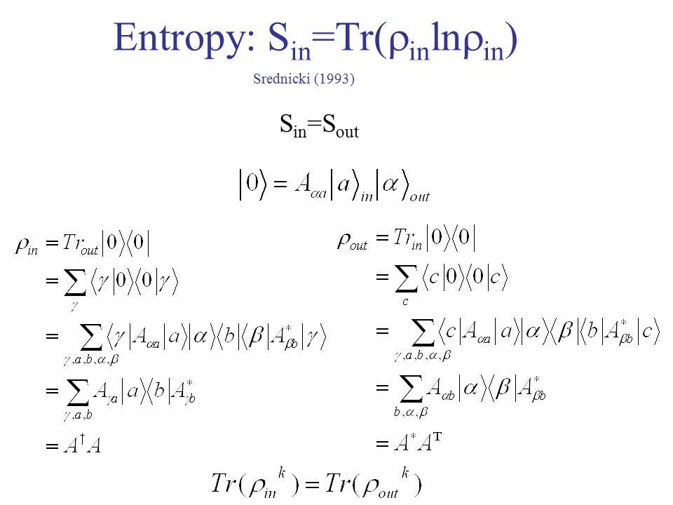 Entropy: S in =Tr(  in ln  in ) S in =S out Srednicki (1993)