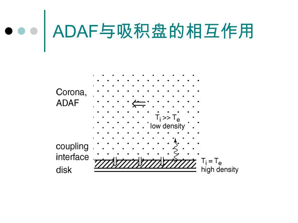 ADAF 与吸积盘的相互作用