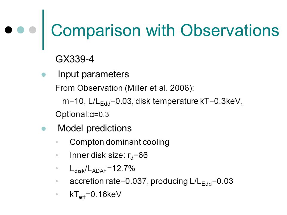 Comparison with Observations GX339-4 Input parameters From Observation (Miller et al.