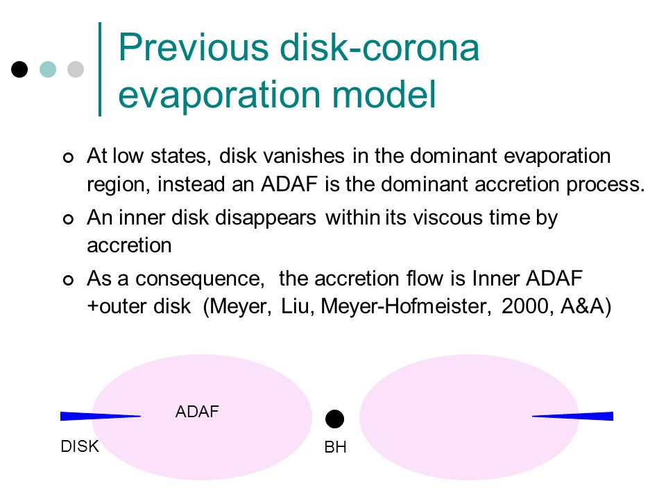 Previous disk-corona evaporation model At low states, disk vanishes in the dominant evaporation region, instead an ADAF is the dominant accretion process.