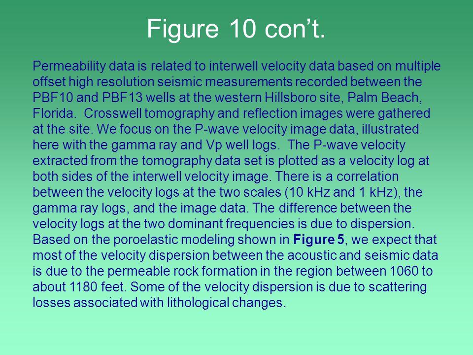 Figure 10 con't.