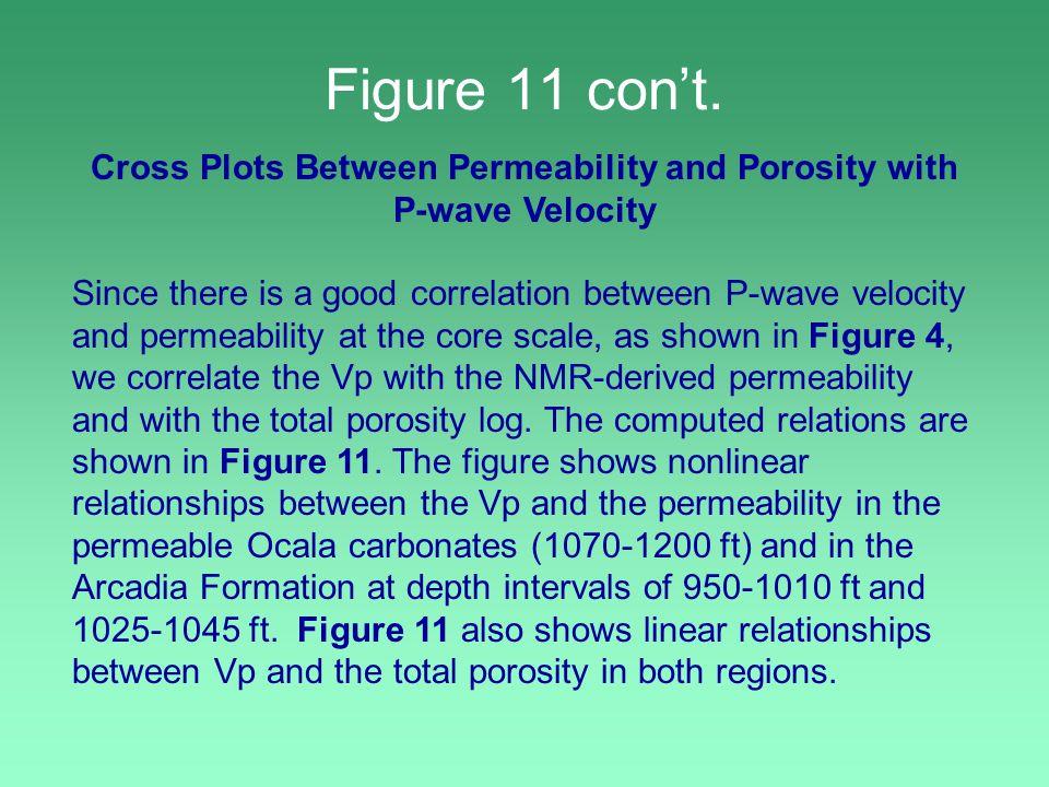 Figure 11 con't.