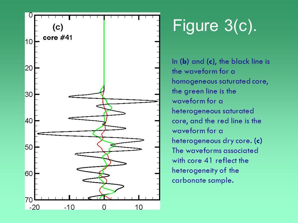 Figure 3(c).
