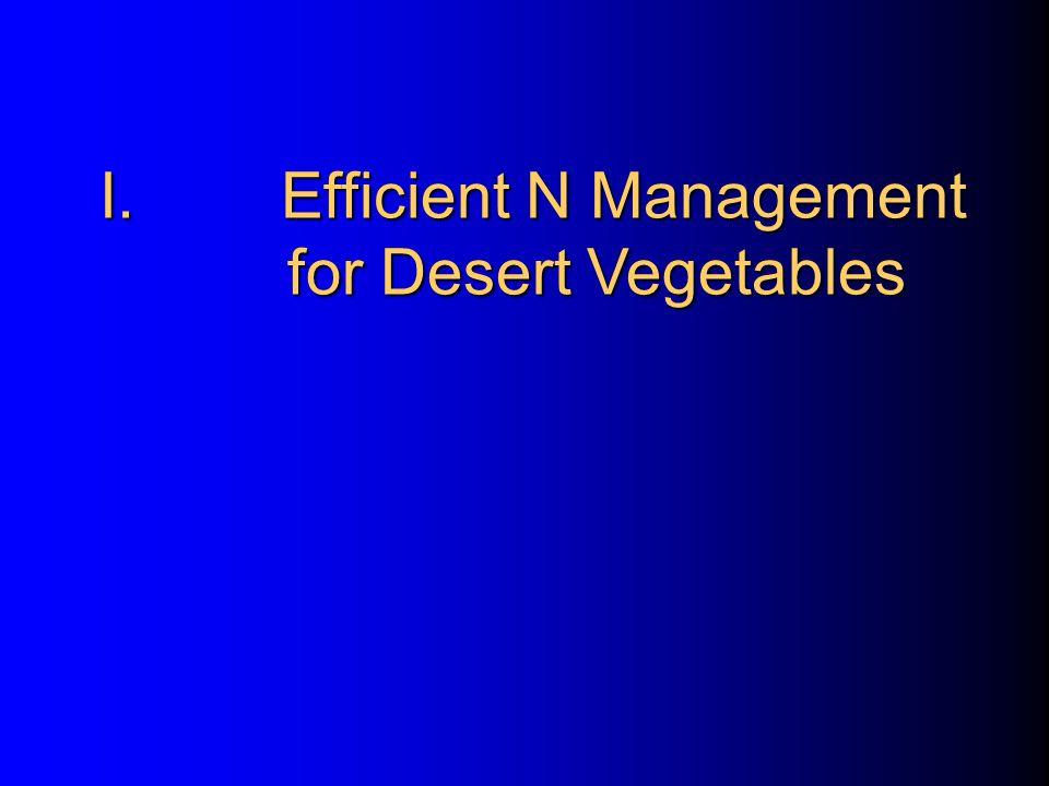 I. Efficient N Management for Desert Vegetables