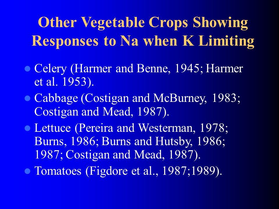 Celery (Harmer and Benne, 1945; Harmer et al. 1953).