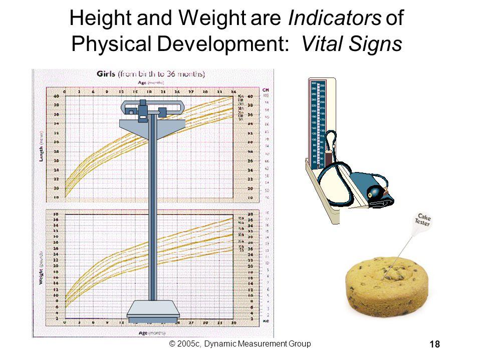 © 2005c, Dynamic Measurement Group 17 What Are DIBELS™? D 98.6 I B E L S ynamic ndicators asiciteracy arly kills of