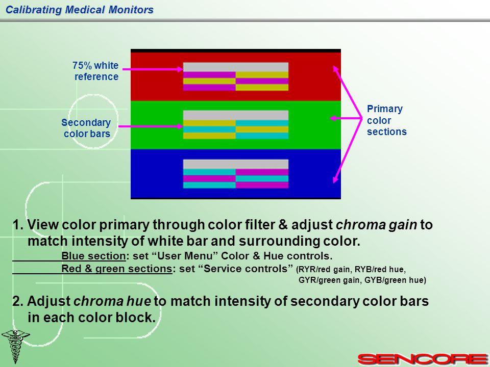 Calibrating Medical Monitors 1.