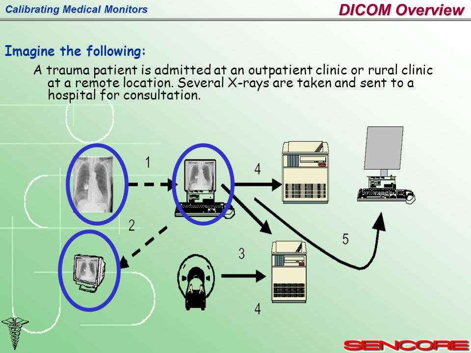 Calibrating Medical Monitors DICOM Overview A trauma patient is admitted at an outpatient clinic or rural clinic at a remote location.