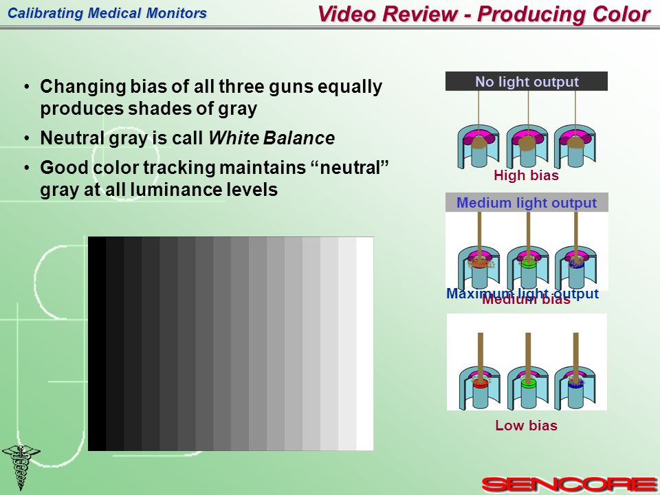 Calibrating Medical Monitors Video Review - Producing Color Changing bias of all three guns equally produces shades of gray Neutral gray is call White Balance Good color tracking maintains neutral gray at all luminance levels High bias Medium bias Low bias Medium light output Maximum light output No light output