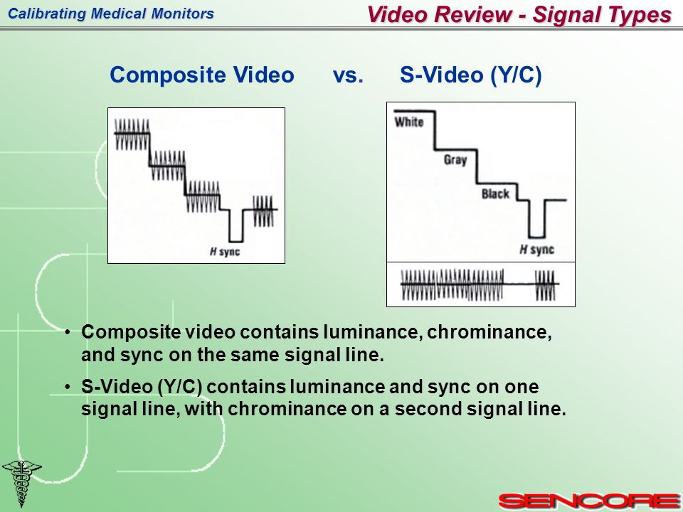 Calibrating Medical Monitors Composite video contains luminance, chrominance, and sync on the same signal line.