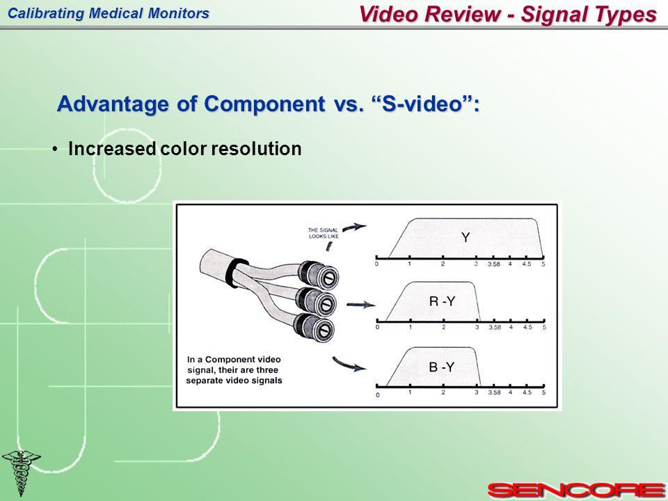 Calibrating Medical Monitors Advantage of Component vs.