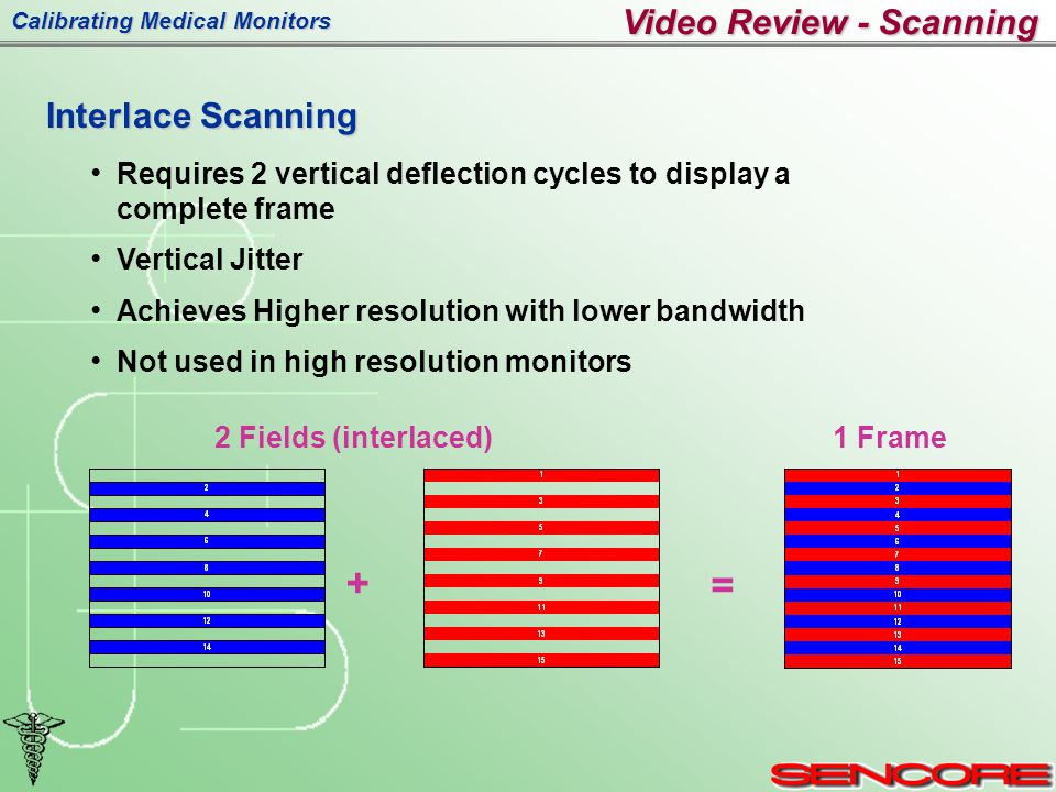 Calibrating Medical Monitors Interlace Scanning Requires 2 vertical deflection cycles to display a complete frame Vertical Jitter Achieves Higher resolution with lower bandwidth Not used in high resolution monitors 2 Fields (interlaced)1 Frame = + Video Review - Scanning