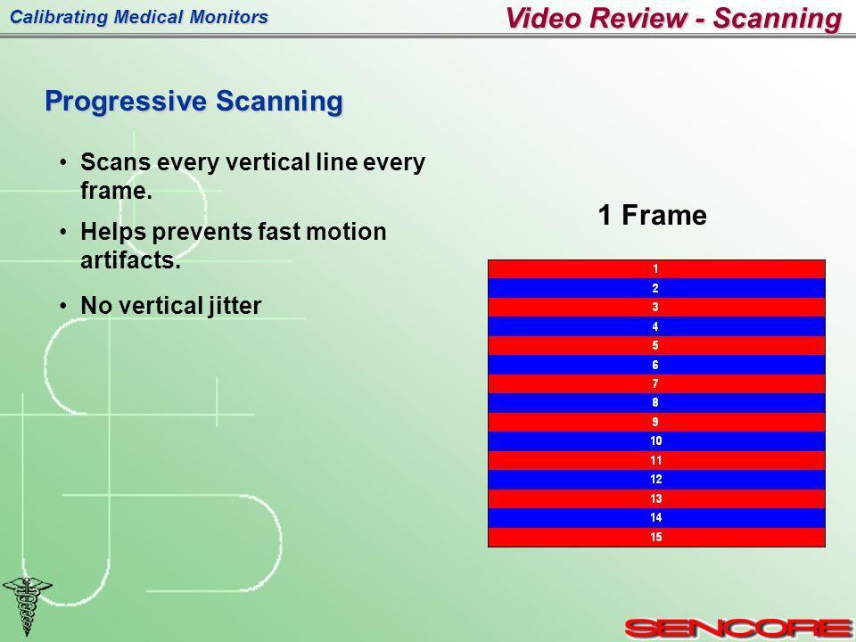 Calibrating Medical Monitors Progressive Scanning Scans every vertical line every frame.