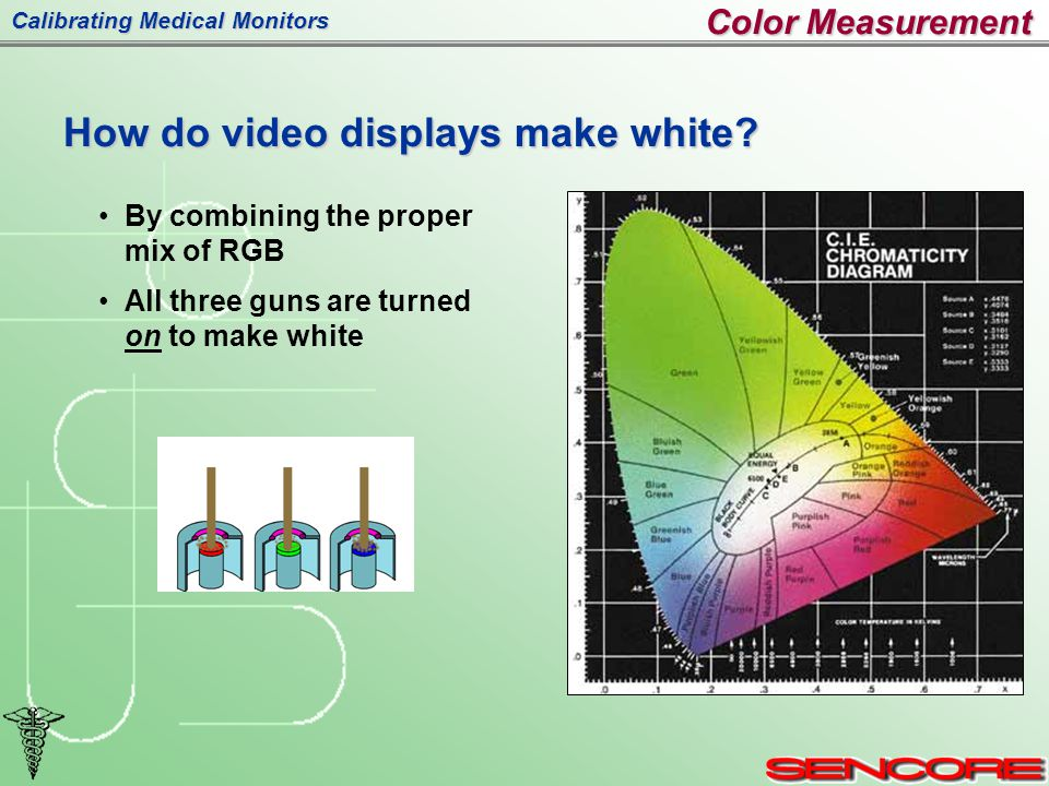 Calibrating Medical Monitors By combining the proper mix of RGB All three guns are turned on to make white How do video displays make white.