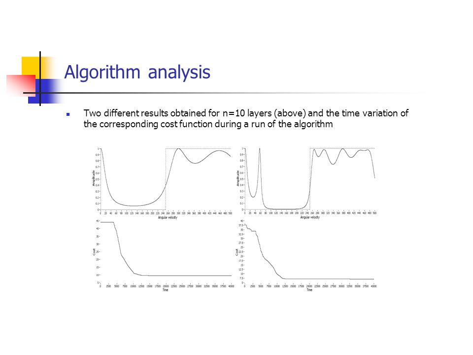 Algorithm analysis Two different results obtained for n=10 layers (above) and the time variation of the corresponding cost function during a run of th