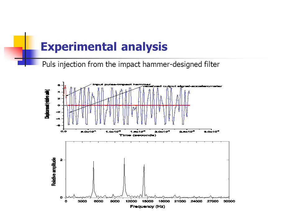 Experimental analysis Puls injection from the impact hammer-designed filter