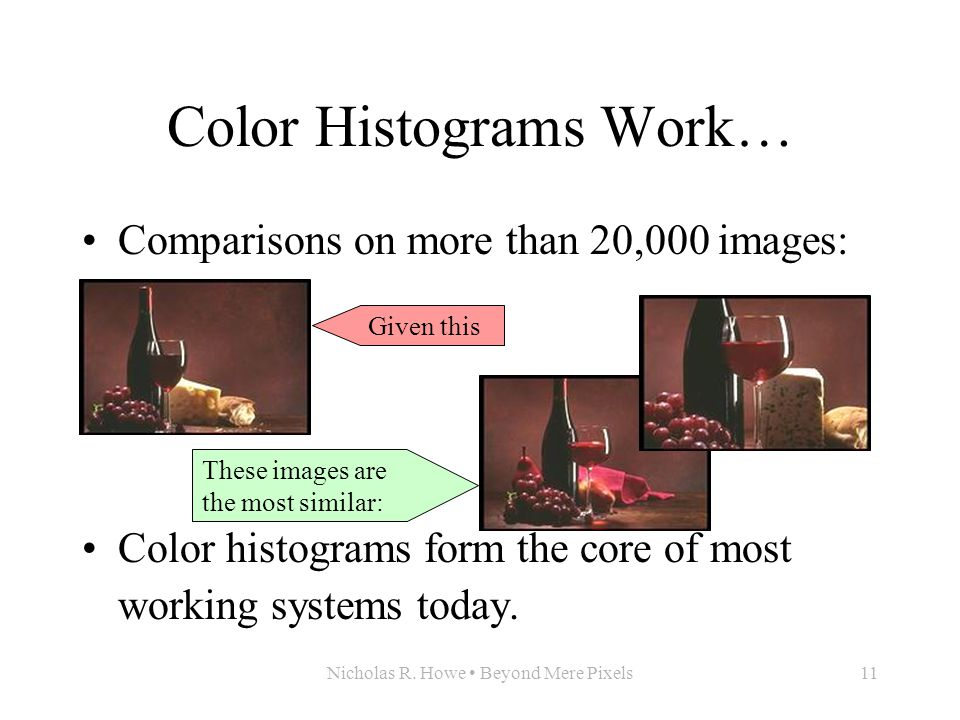Nicholas R. Howe Beyond Mere Pixels11 Comparisons on more than 20,000 images: Color histograms form the core of most working systems today. Color Hist