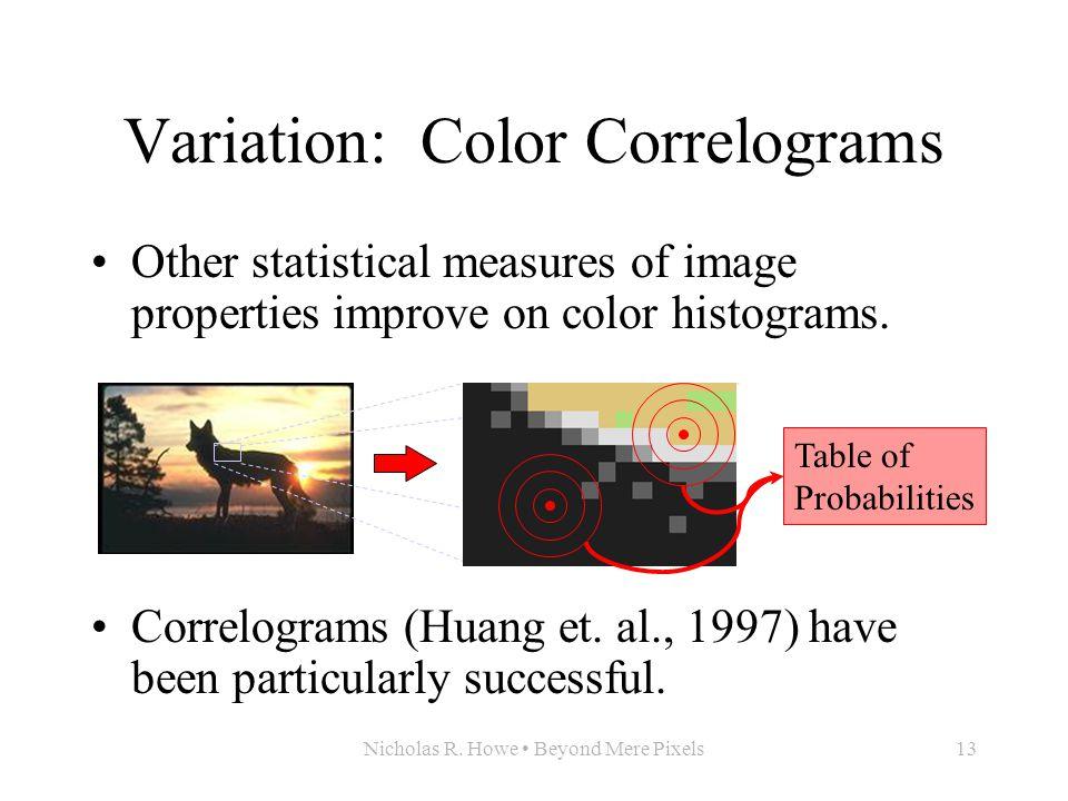 Nicholas R. Howe Beyond Mere Pixels13 Variation: Color Correlograms Other statistical measures of image properties improve on color histograms. Correl