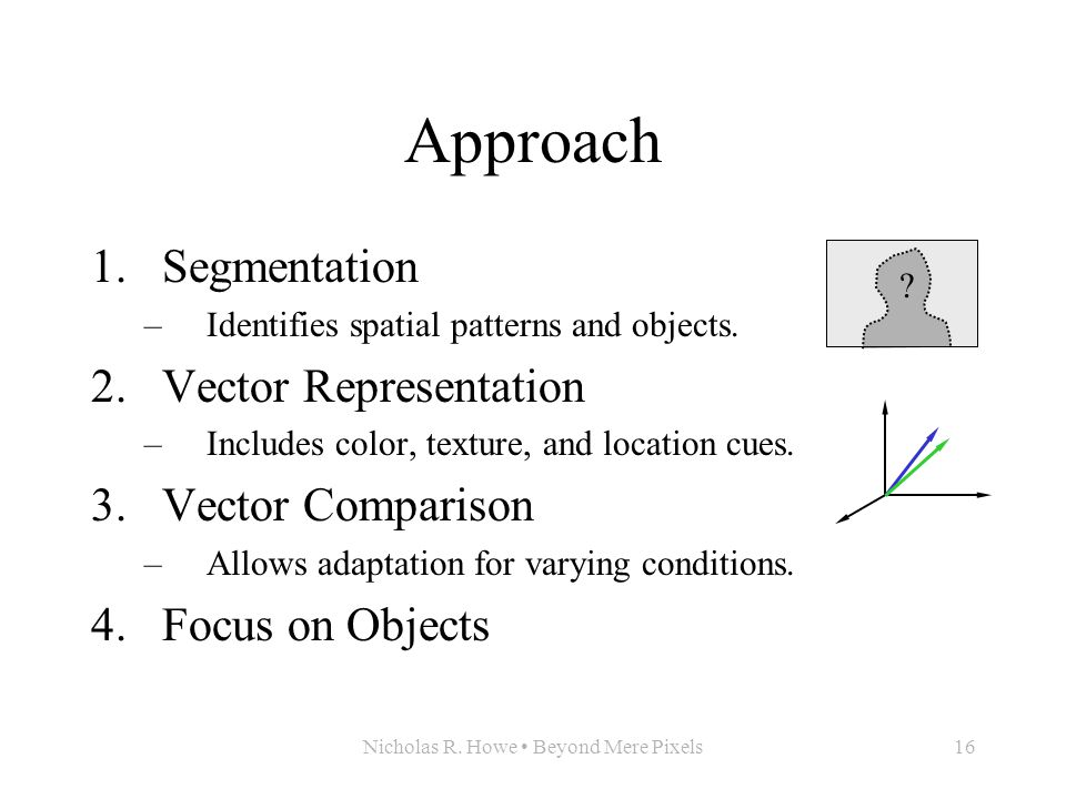 Nicholas R. Howe Beyond Mere Pixels16 Approach 1.Segmentation –Identifies spatial patterns and objects. 2.Vector Representation –Includes color, textu