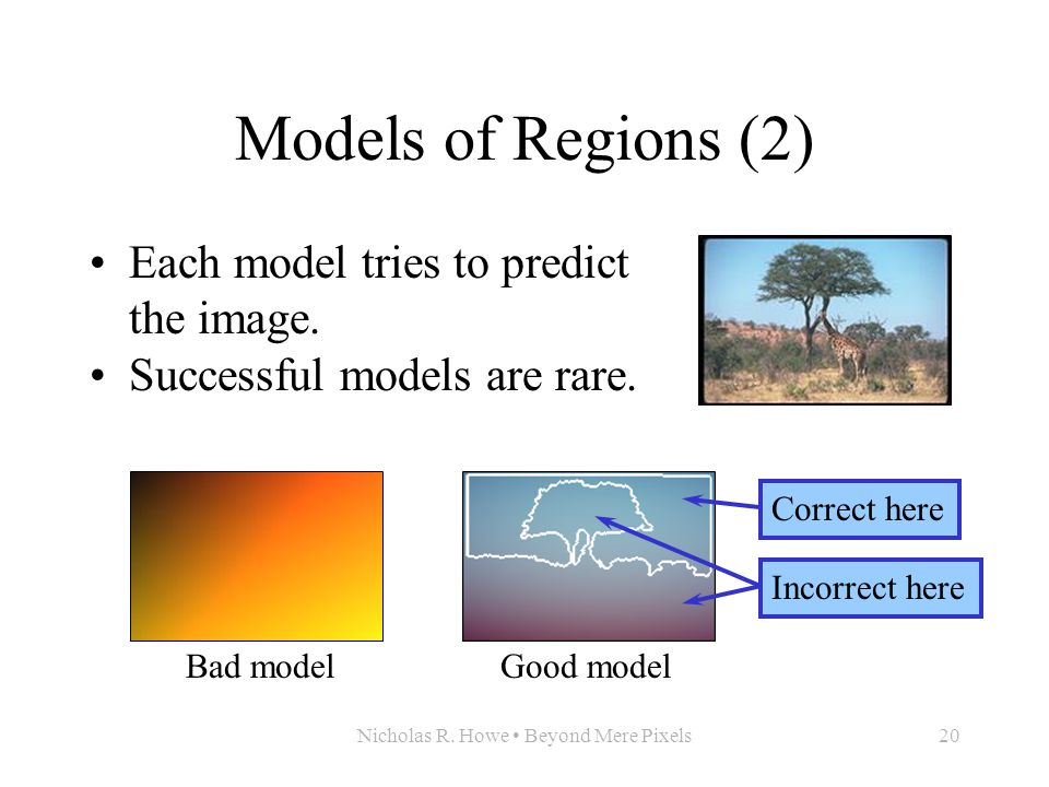 Nicholas R. Howe Beyond Mere Pixels20 Models of Regions (2) Each model tries to predict the image.