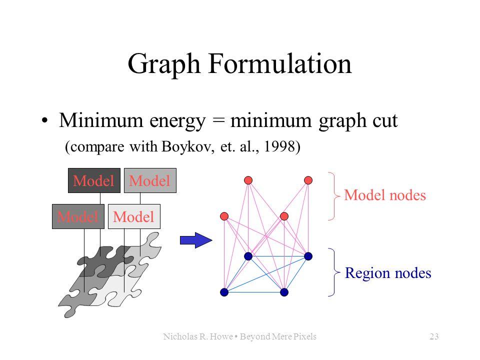 Nicholas R. Howe Beyond Mere Pixels23 Graph Formulation Minimum energy = minimum graph cut (compare with Boykov, et. al., 1998) Model nodes Region nod