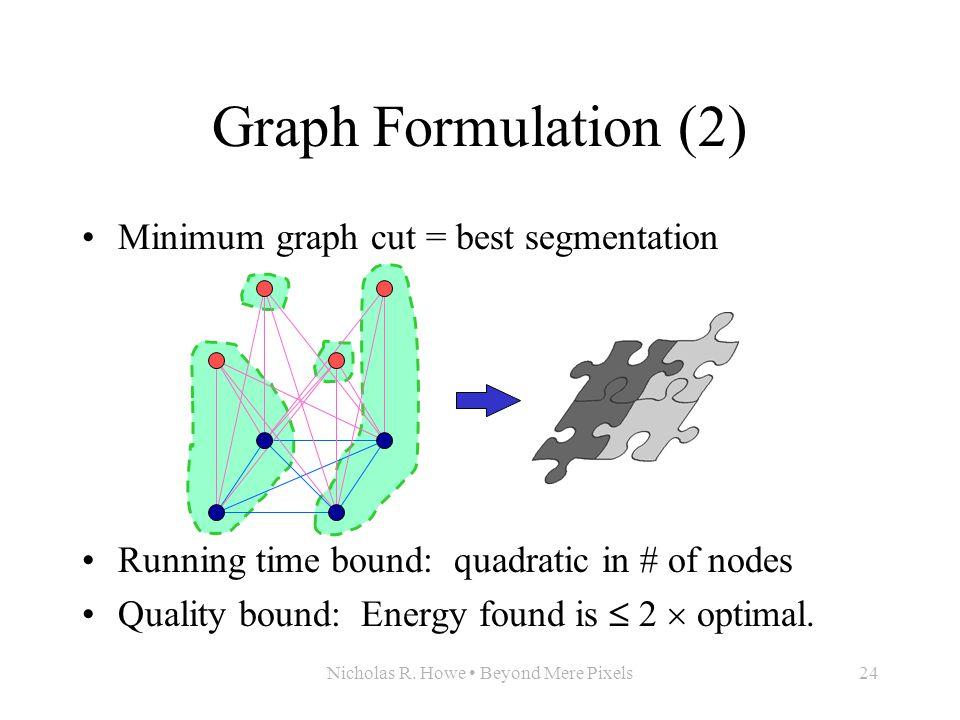 Nicholas R. Howe Beyond Mere Pixels24 Graph Formulation (2) Minimum graph cut = best segmentation Running time bound: quadratic in # of nodes Quality