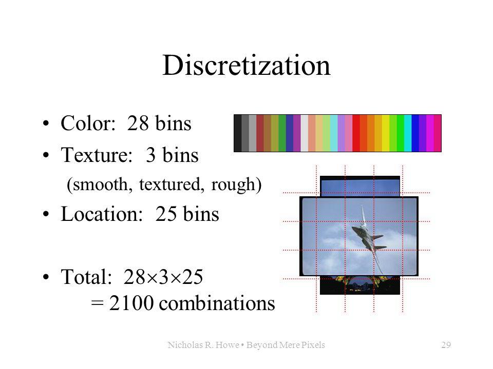 Nicholas R. Howe Beyond Mere Pixels29 Discretization Color: 28 bins Texture: 3 bins (smooth, textured, rough) Location: 25 bins Total: 28  3  25 = 2