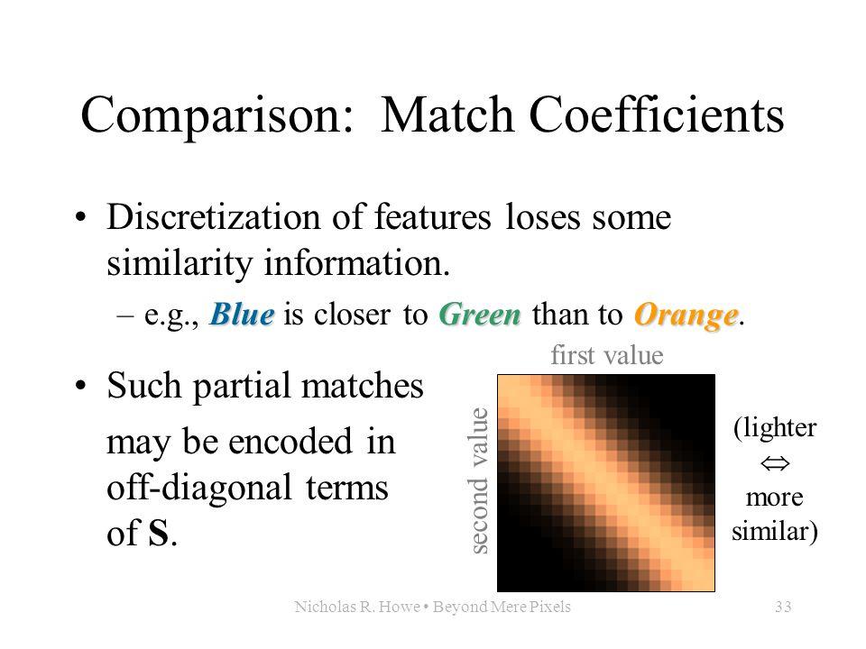 Nicholas R. Howe Beyond Mere Pixels33 Comparison: Match Coefficients Discretization of features loses some similarity information. BlueGreenOrange –e.