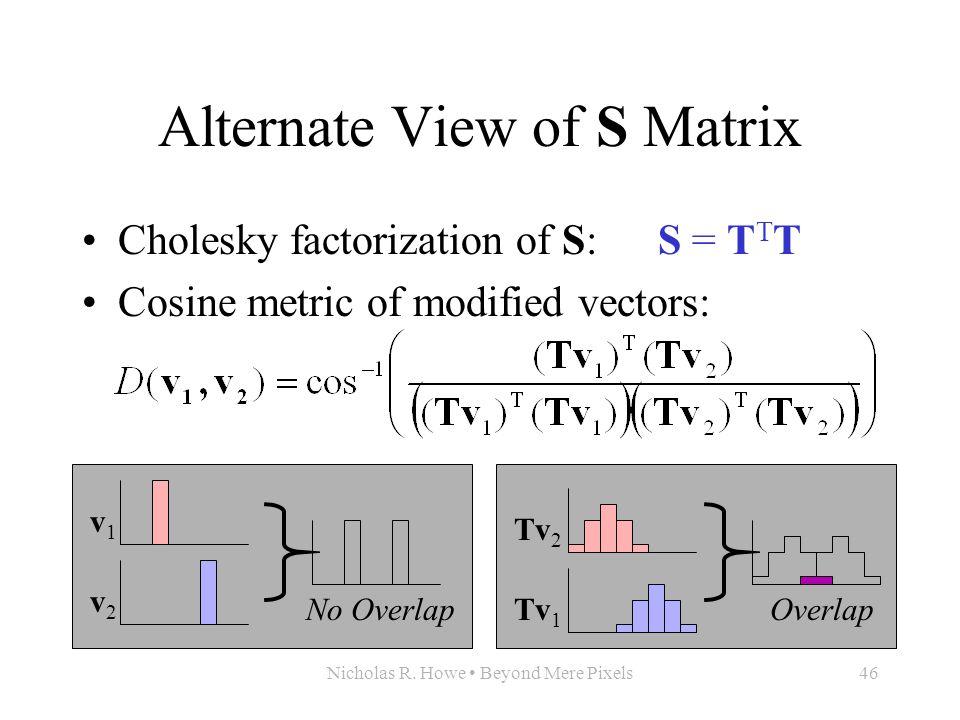 Nicholas R. Howe Beyond Mere Pixels46 Alternate View of S Matrix Cholesky factorization of S:S = T T T Cosine metric of modified vectors: No Overlap v