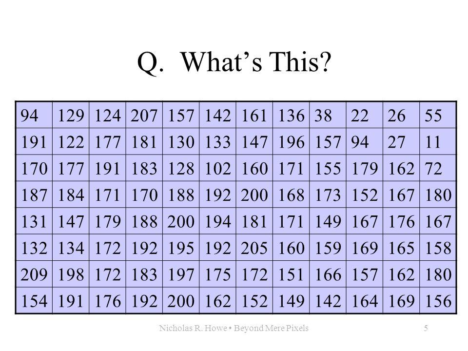 Nicholas R. Howe Beyond Mere Pixels5 Q. What's This? 9412912420715714216113638222655 191122177181130133147196157942711 1701771911831281021601711551791