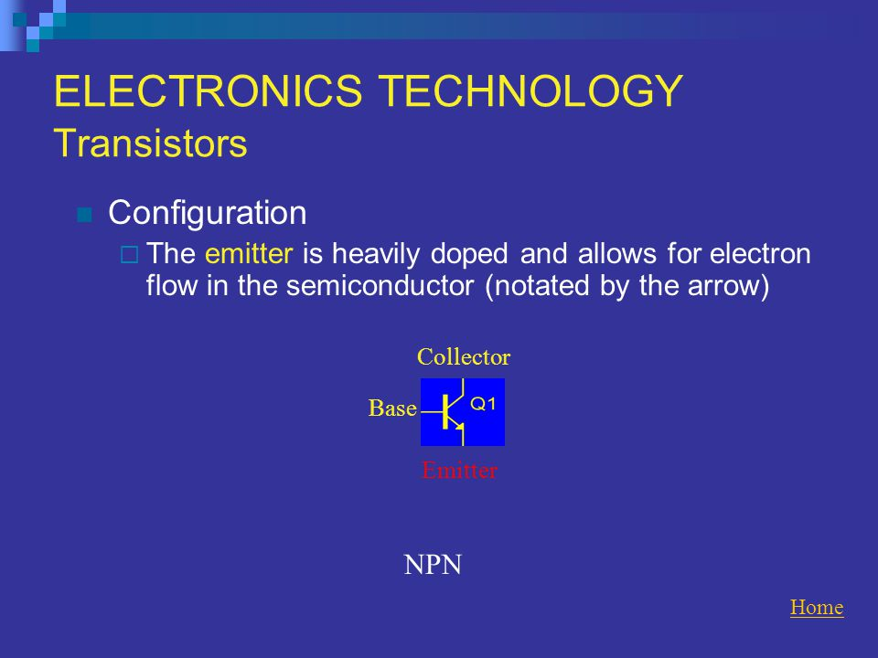 ELECTRONICS TECHNOLOGY Transistors Configuration  The emitter is heavily doped and allows for electron flow in the semiconductor (notated by the arrow) Home Collector Base Emitter NPN