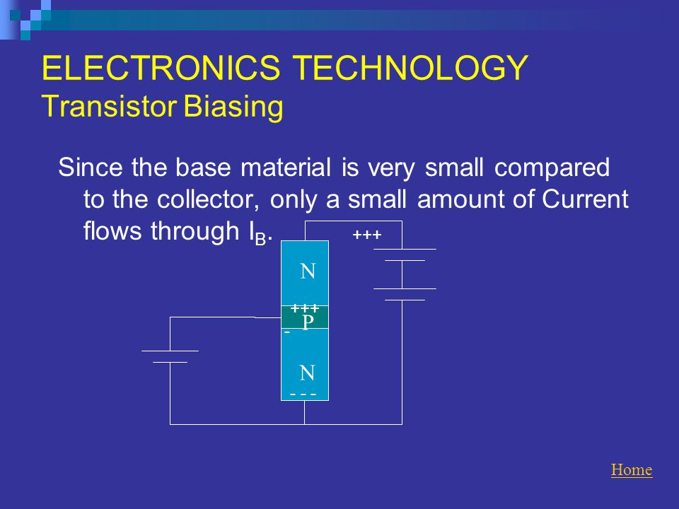 ELECTRONICS TECHNOLOGY Transistor Biasing Since the base material is very small compared to the collector, only a small amount of Current flows through I B.