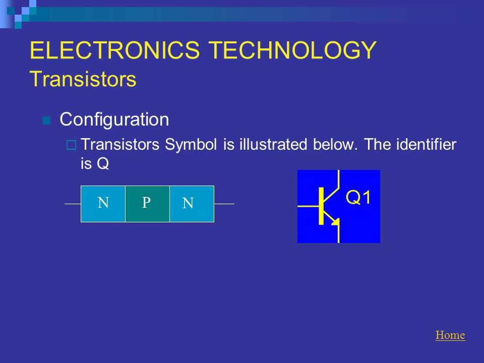 ELECTRONICS TECHNOLOGY Transistors Configuration  Transistors Symbol is illustrated below.