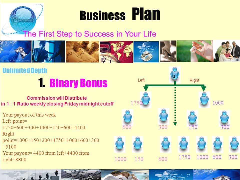 >>0 >>1 >> 2 >> 3 >> 4 >> NOW IT'S TIME FOR BUSINESS PLAN