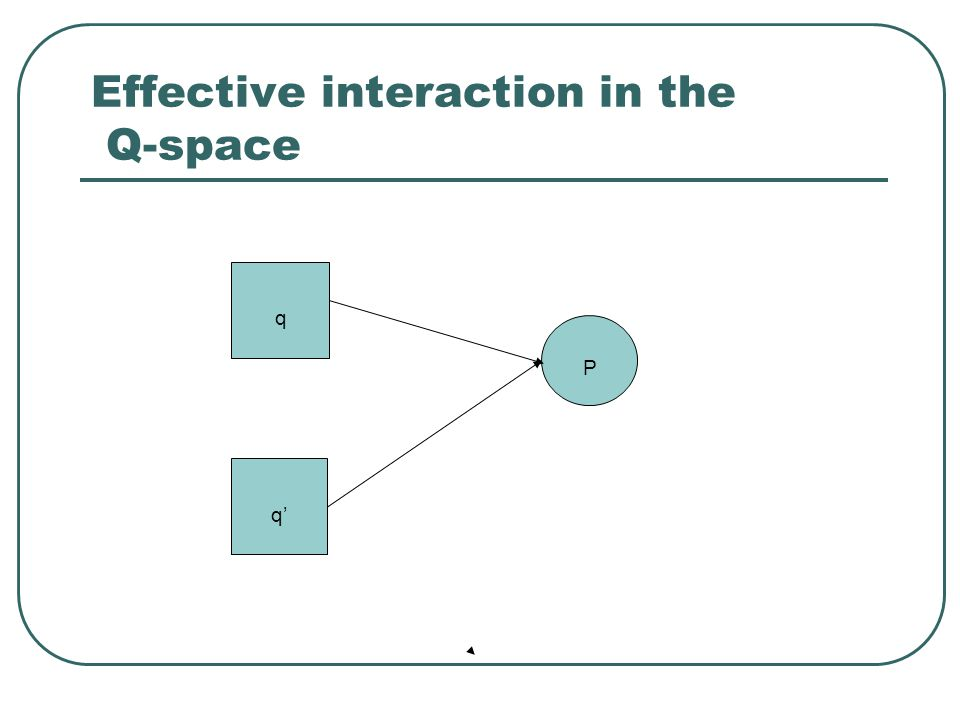 Effective interaction in the Q-space q q' P