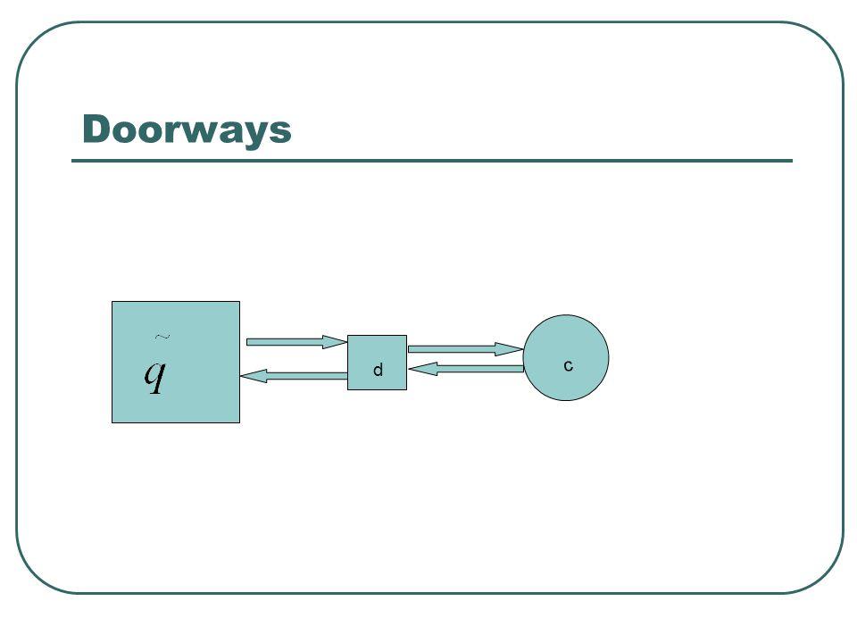 Doorways d c