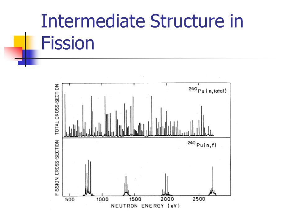 Intermediate Structure in Fission