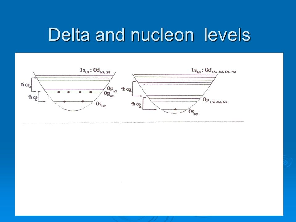 Delta and nucleon levels