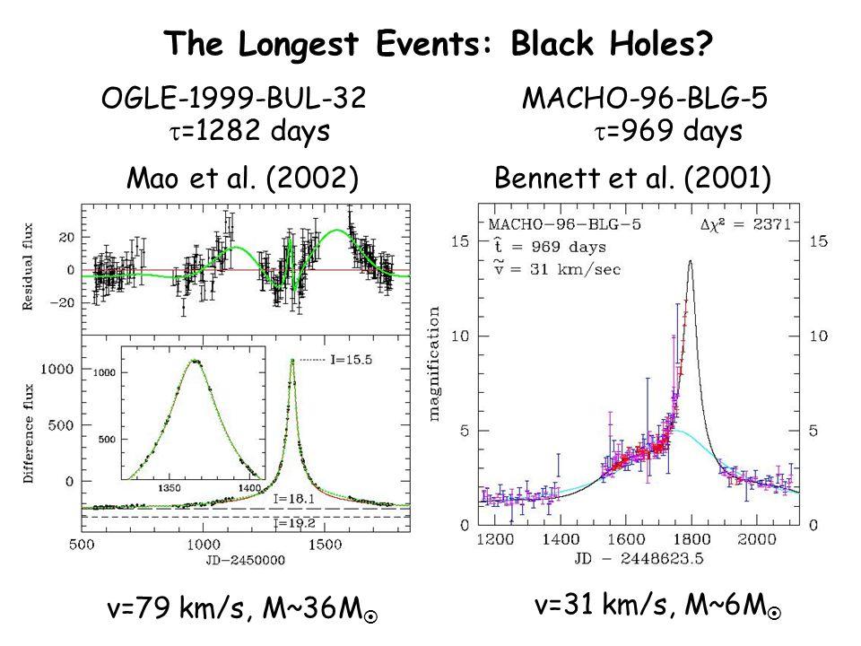 The Longest Events: Black Holes.