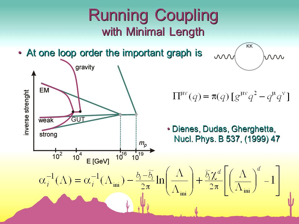 Running Coupling with Minimal Length At one loop order the important graph is Dienes, Dudas, Gherghetta, Nucl.