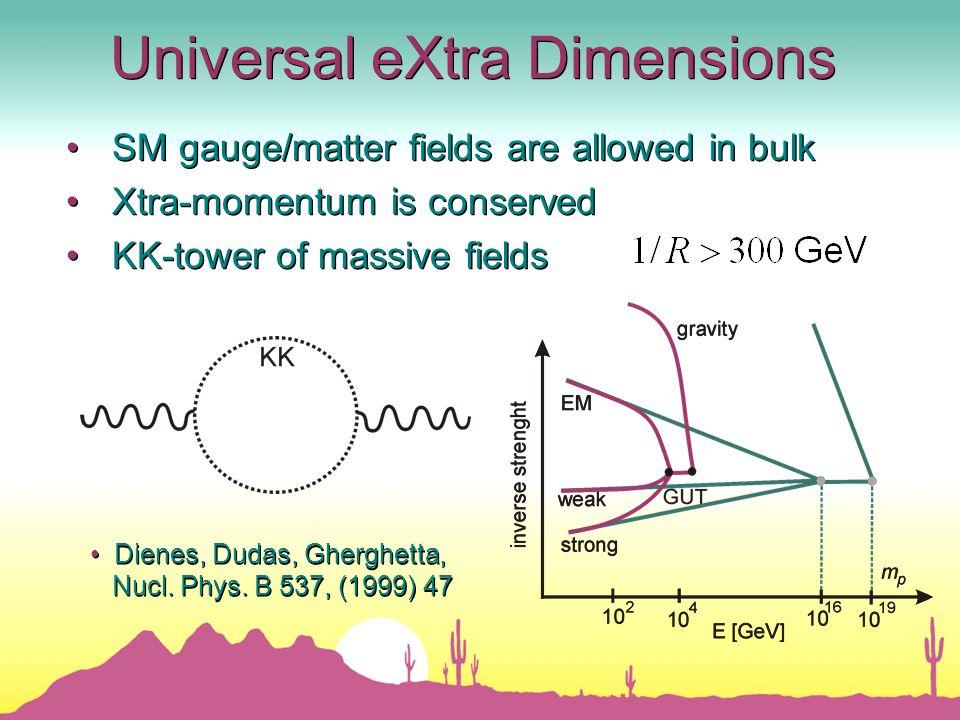 SM gauge/matter fields are allowed in bulk Xtra-momentum is conserved KK-tower of massive fields SM gauge/matter fields are allowed in bulk Xtra-momentum is conserved KK-tower of massive fields Dienes, Dudas, Gherghetta, Nucl.