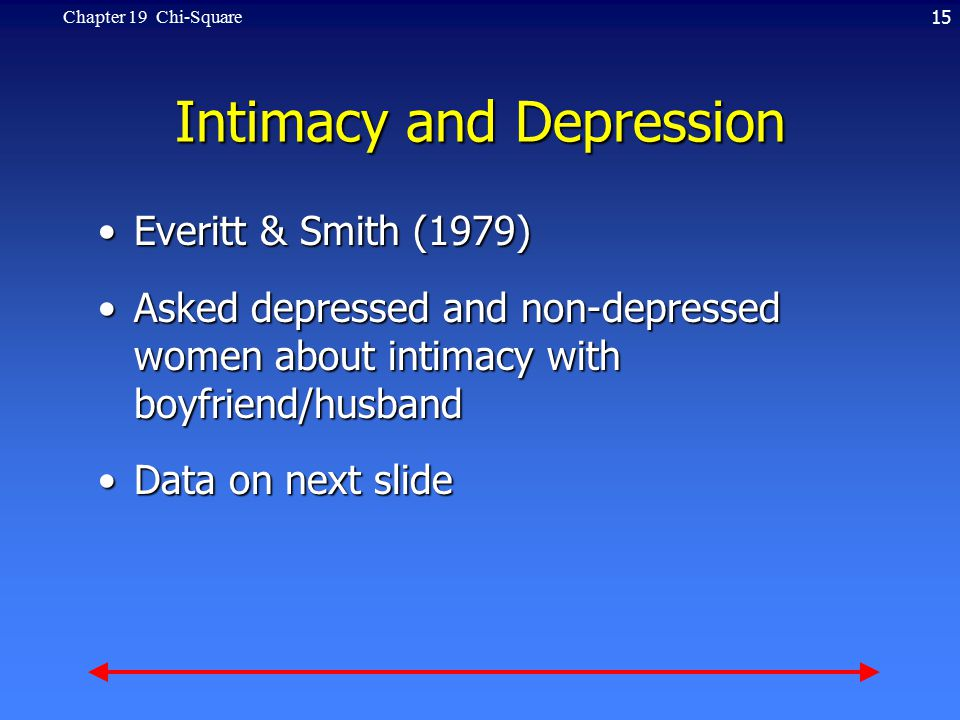 15Chapter 19 Chi-Square Intimacy and Depression Everitt & Smith (1979)Everitt & Smith (1979) Asked depressed and non-depressed women about intimacy with boyfriend/husbandAsked depressed and non-depressed women about intimacy with boyfriend/husband Data on next slideData on next slide