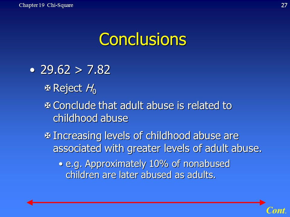 27Chapter 19 Chi-SquareConclusions 29.62 > 7.8229.62 > 7.82 XReject H 0 XConclude that adult abuse is related to childhood abuse XIncreasing levels of childhood abuse are associated with greater levels of adult abuse.