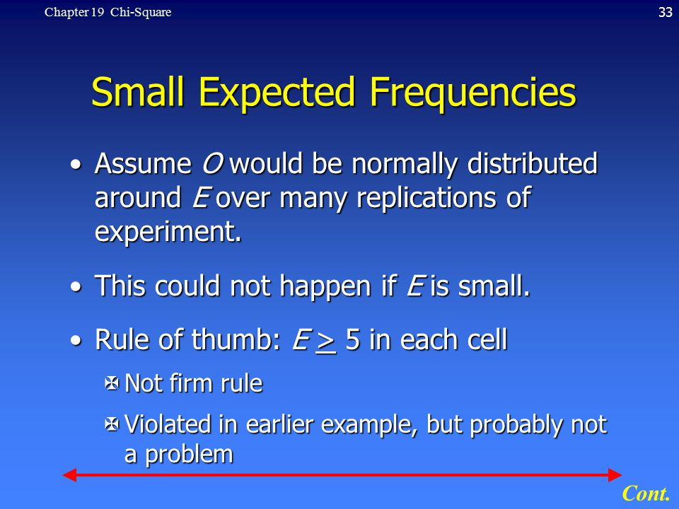 33Chapter 19 Chi-Square Small Expected Frequencies Assume O would be normally distributed around E over many replications of experiment.Assume O would be normally distributed around E over many replications of experiment.