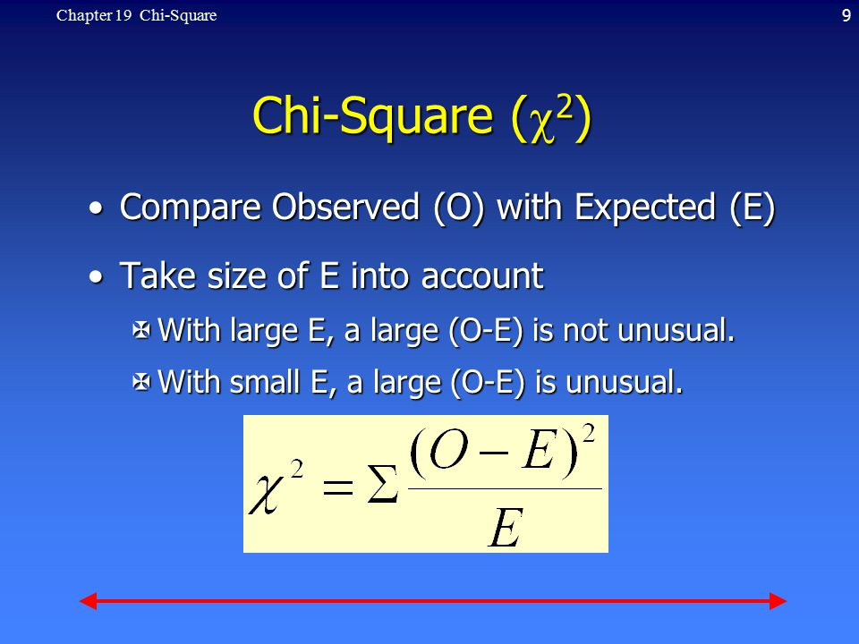 9Chapter 19 Chi-Square Chi-Square (  2 ) Compare Observed (O) with Expected (E)Compare Observed (O) with Expected (E) Take size of E into accountTake size of E into account XWith large E, a large (O-E) is not unusual.