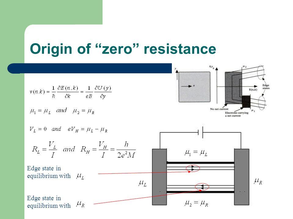 Edge state in equilibrium with Origin of zero resistance