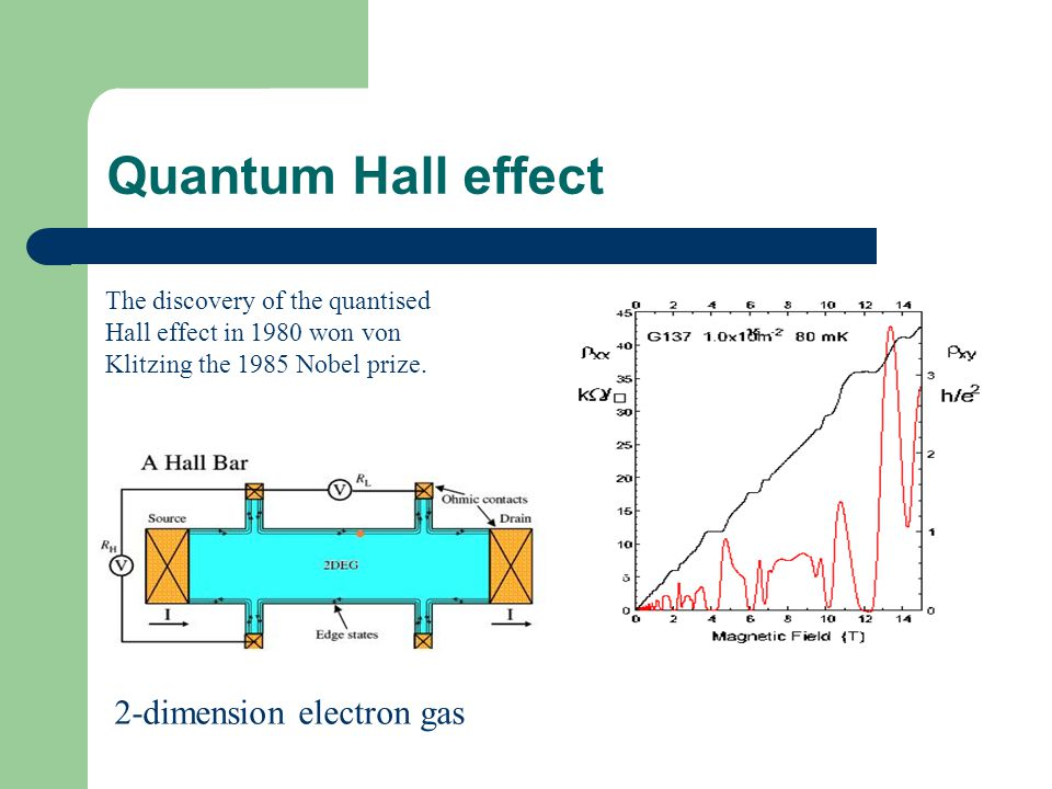 Quantum Hall effect The discovery of the quantised Hall effect in 1980 won von Klitzing the 1985 Nobel prize.