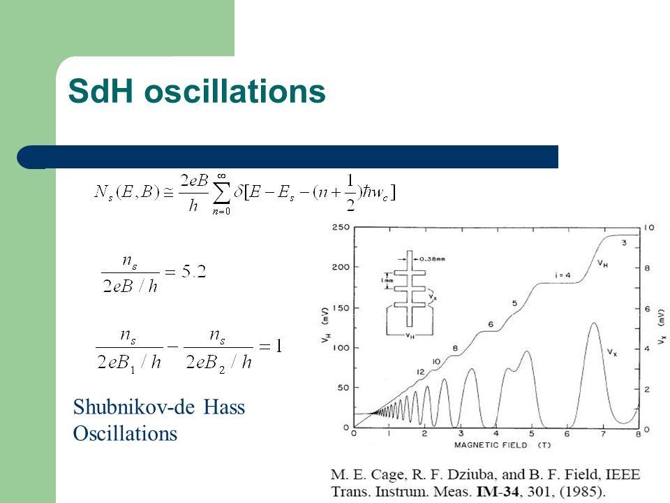 SdH oscillations Shubnikov-de Hass Oscillations