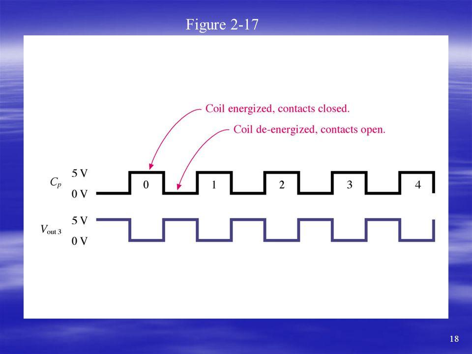 Figure 2-17 18